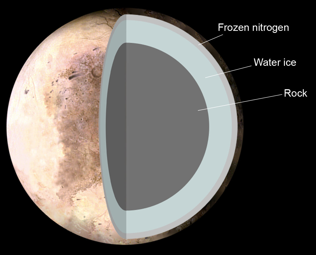 What Is The Color Of Pluto