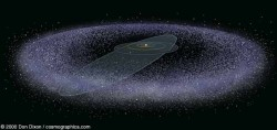 The bodies in the Kuiper Belt (Don Dixon)