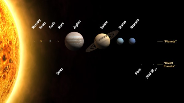 What Are The Diameters of the Planets Universe Today