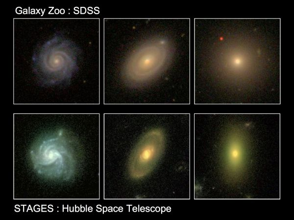 Fate of the Universe - Universe Today