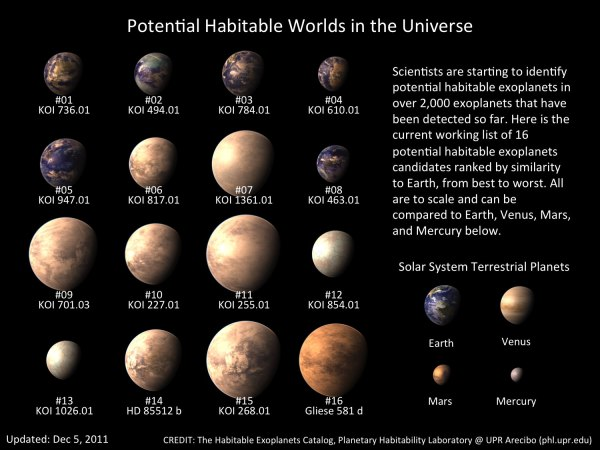What Are Extrasolar Planets Universe Today