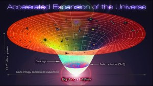 Big Bang Theory: Evolution of Our Universe  Universe Today