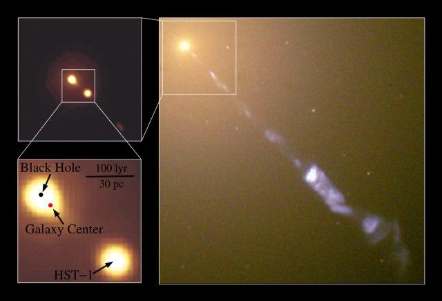 M87 displace