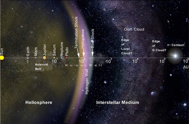 the kuiper belt oort cloud is it like in the that - photo #8