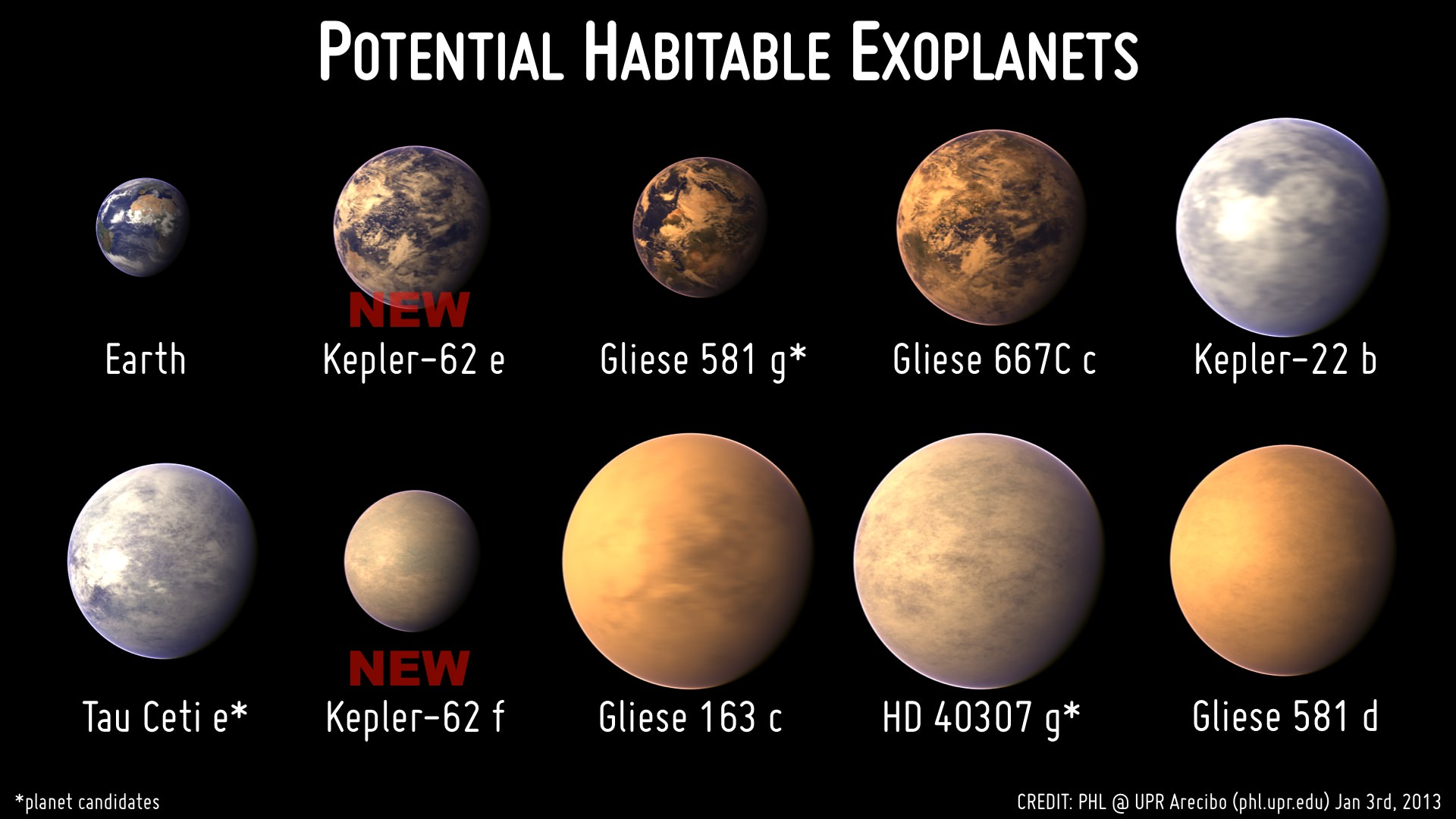 Habitable Worlds? New Kepler Planetary Systems in Images ...