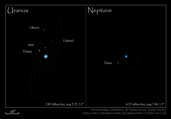 How to See Planet Neptune: Our Guide to Its 2013 ...