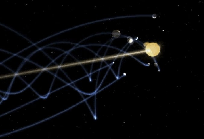 Resultado de imagen para Solar system flying across the galaxy