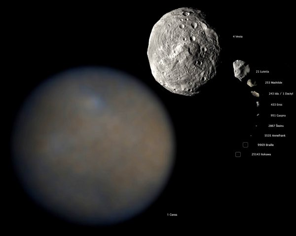 HOW FAR IS THE ASTEROID BELT FROM THE SUN The Asteroid