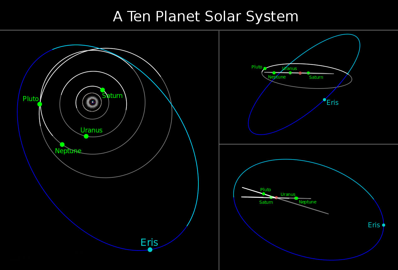 Our Solar System Planets in Order with No Pluto - Pics ...