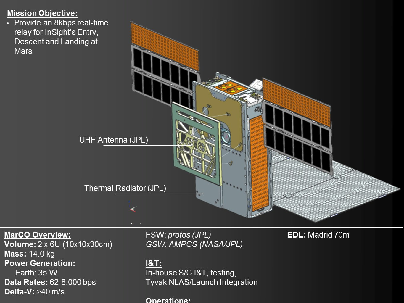 First Interplanetary Cubesats To Launch On Nasa S 2016