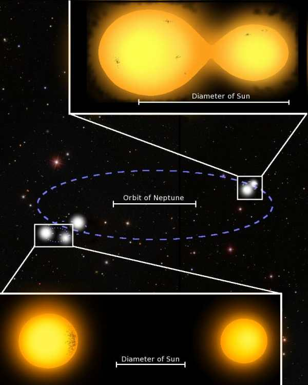 Astronomers Spot a Intriguing '5-Star' Multiple System ...