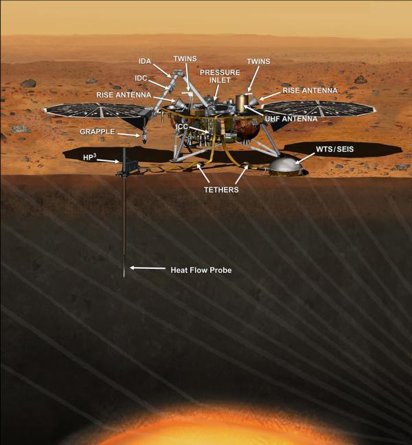 NASA's InSight Lander Approved for 2018 Mars Launch ...