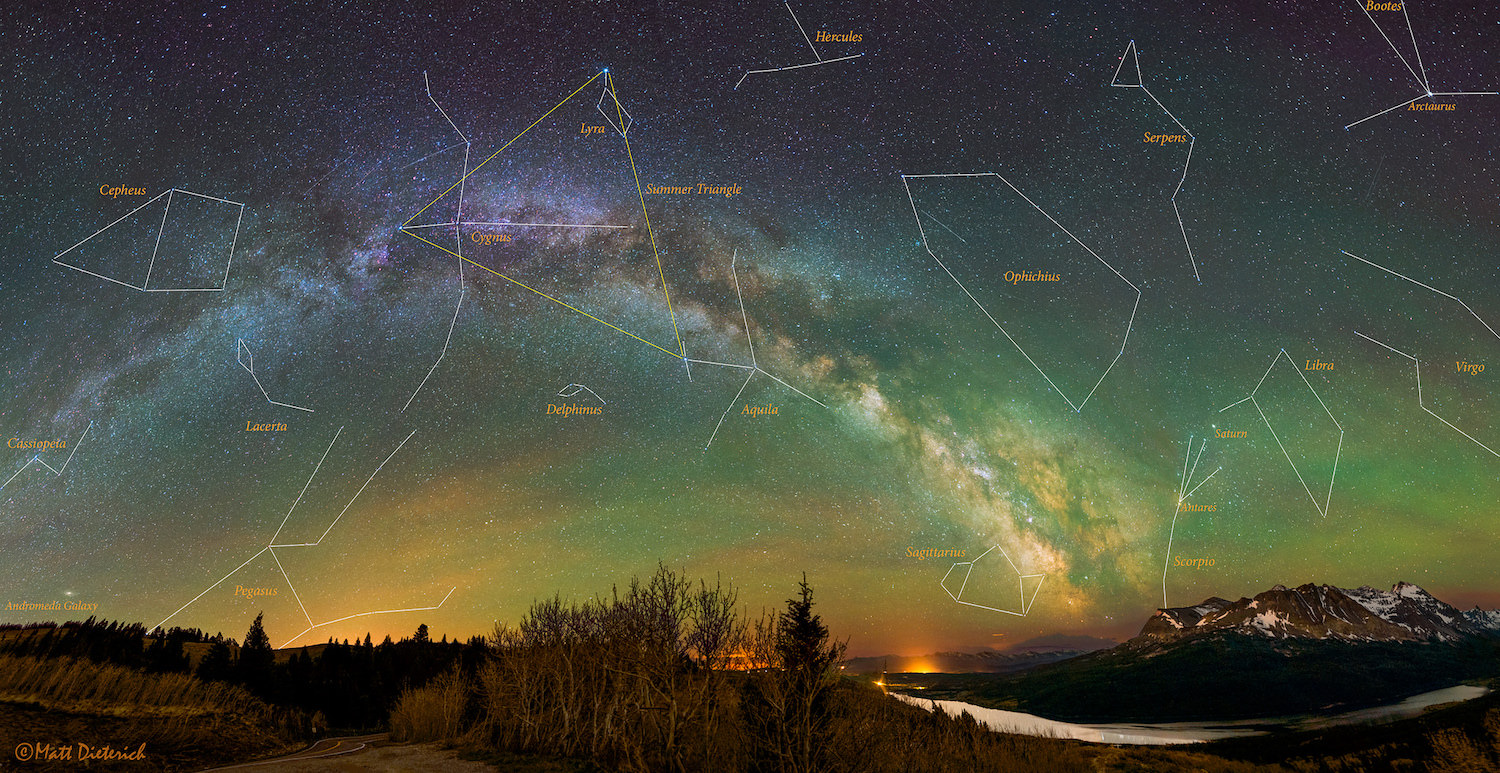 All Star Constellations Map