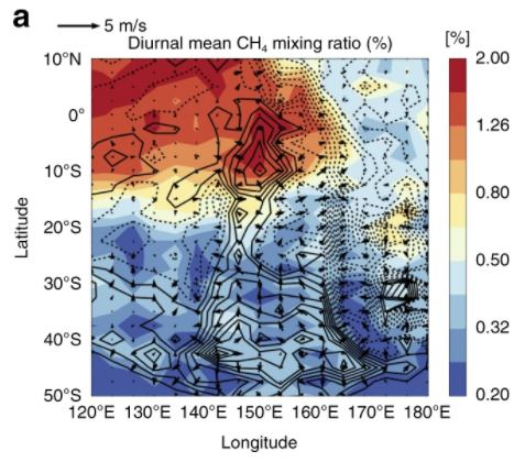 This is an image from the simulation run by the team in their study. It shows the diurnal mean mixing ration of methane. The black lines represent surface winds, which work to concentrate the methane. As the bar on the right show, red represents higher concentrations of methane over higher alititudes, where it can form as frost on the mountains. Image Credit: Bertand et al, 2020.
