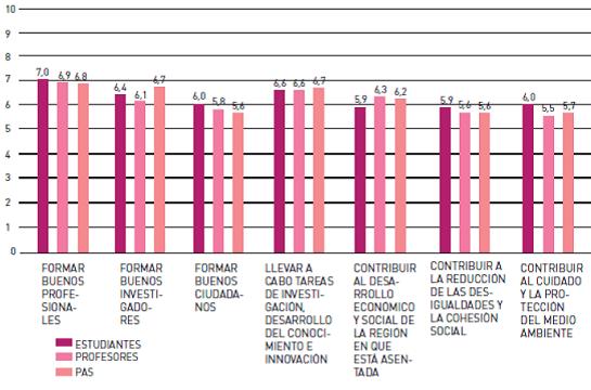 grafico2_DEF2_SI