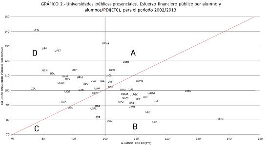 grafico2_def