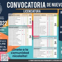 Abre la UMSNH su Convocatoria General de Nuevo Ingreso 2021-2022