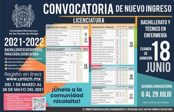 Convocatoria General de Nuevo Ingreso para el ciclo escolar 2021-2022 de la Universidad Michoacana de San Nicolás de Hidalgo