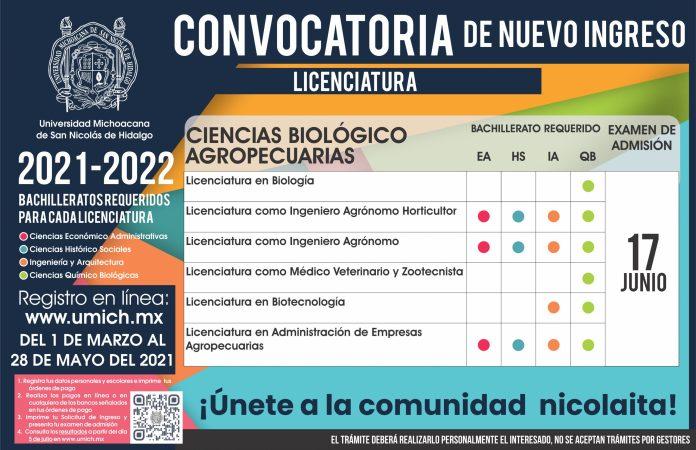 Licenciaturas que ofrece la UMSNH en el área de las Ciencias Biológico Agropecuarias