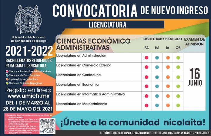 Licenciaturas que ofrece la UMSNH en el área de las Ciencias Económico Administrativas