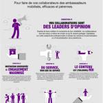 Employee Advocacy : Burson-Marsteller I&E lance « Employerment »