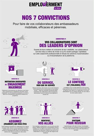 Emplowerment-infographie