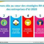 6 Tendances Clés au cœur des stratégies RH digitales des entreprises d'ici 2020