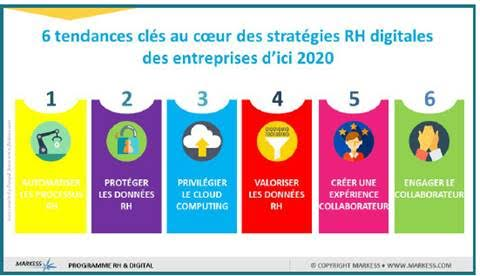MARKESS - Salons Solutions Ressources Humaines - 1