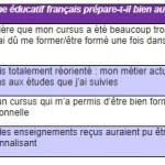 2 Français sur 5 estiment avoir reçu un enseignement trop théorique durant leurs études