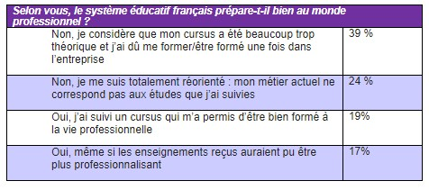 monster-enseignement theorique