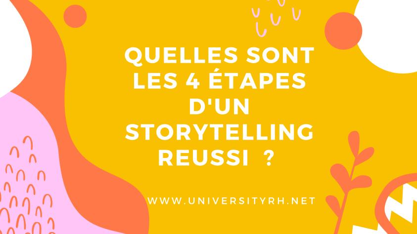 Les 4 étapes d'un Storytelling réussi