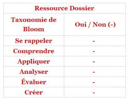 Moodle - ressource dossier et taxonomie de Bloom