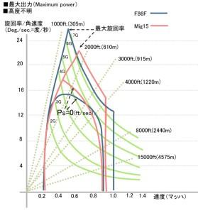 Energy_Maneuverability_diagram-279x300.j