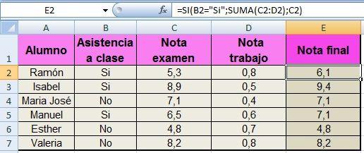 Ejemplo 3 de la fórmula SI de Excel