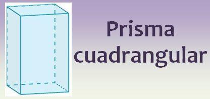 Hexágono → prisma hexagonal … área de un prisma. Prisma Cuadrangular