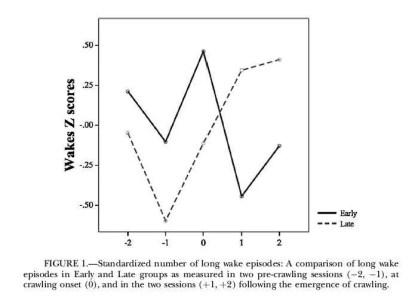 z-score-graph