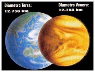 Risultati immagini per immagini pianeta venere