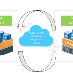 Migrate VMs between vCenters – Cross vCenter Workload Migration