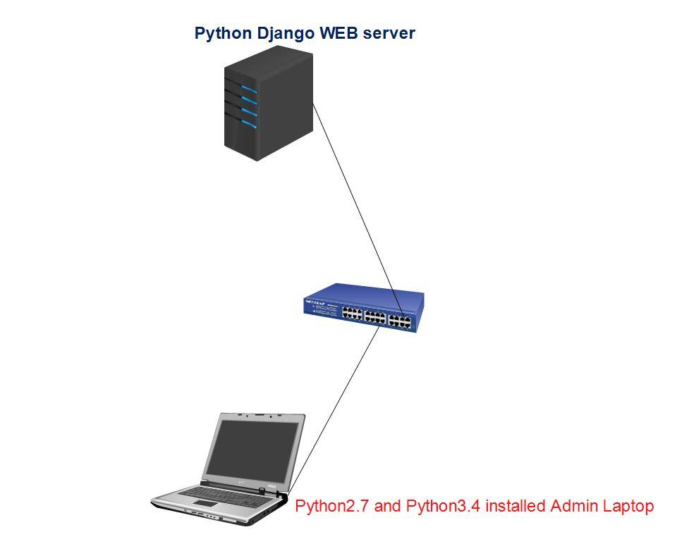 DJ-ng-WEB