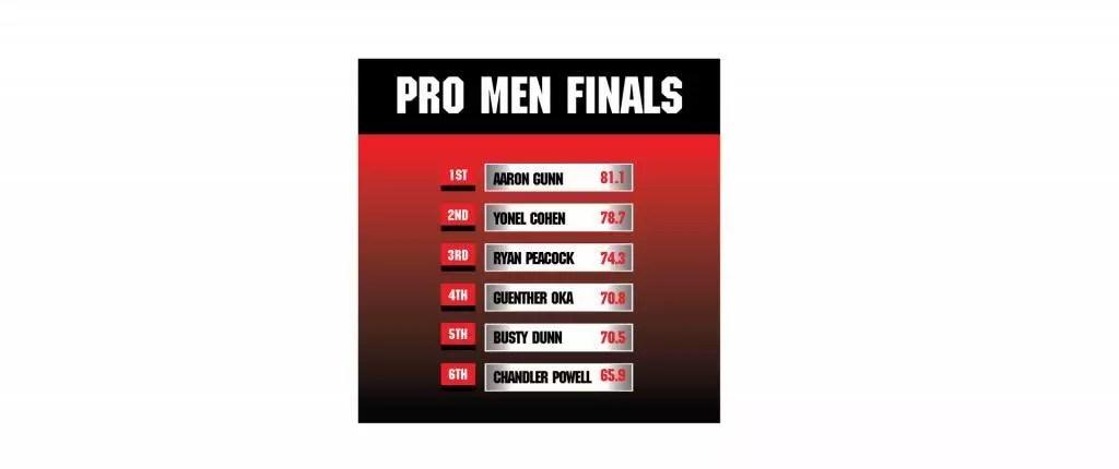 PP-PRO-MEN-FINALS1-2016
