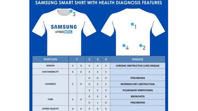 Samsung - smart shirt
