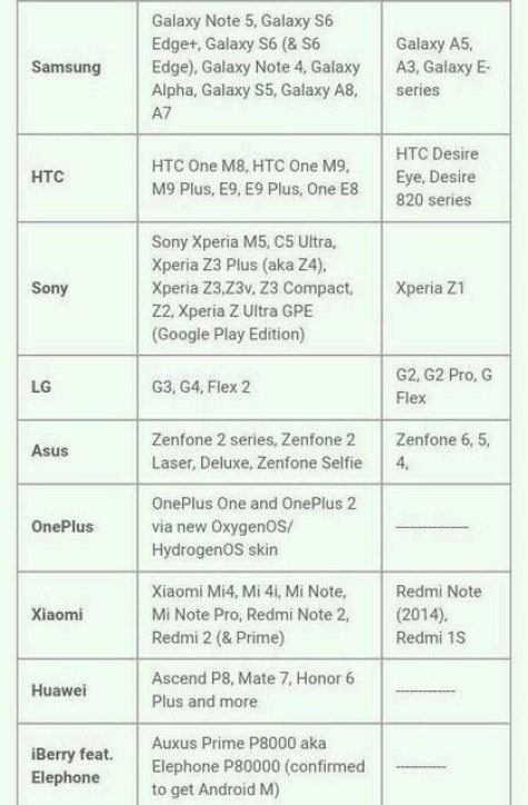 Android-6-Marshmallow-leaked-list