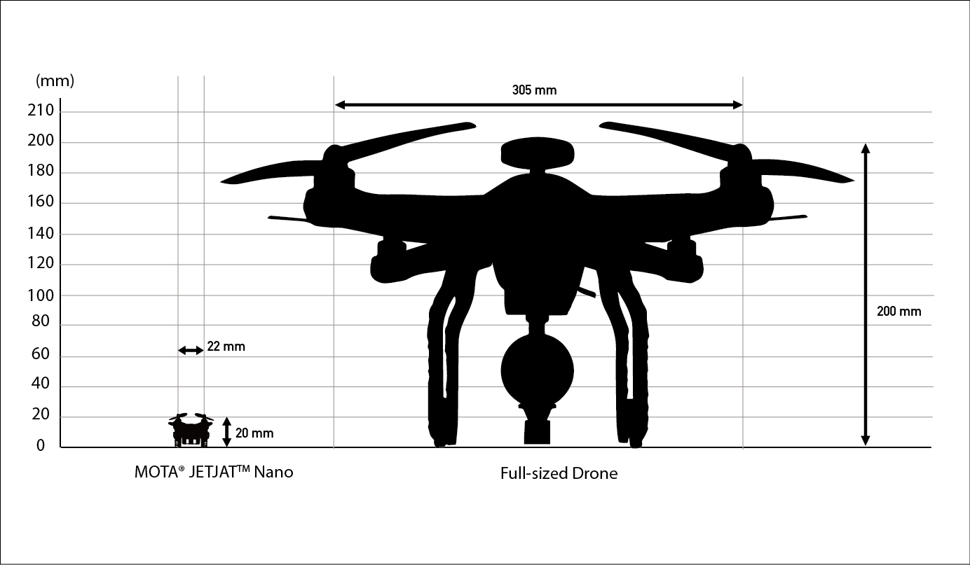 The Jetjat Nano Drone Small Enough To Perch On A