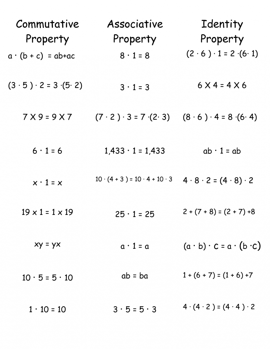 Addition Properties Worksheets 3rd Grade