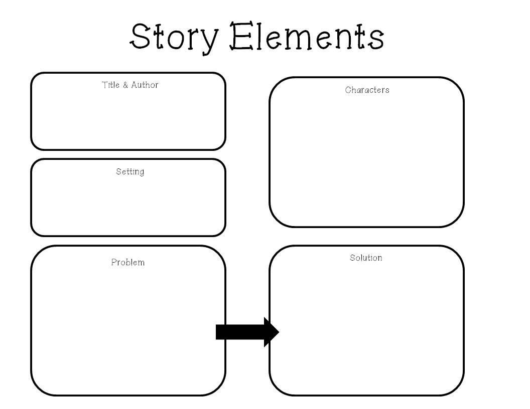 Plot Elements Worksheets