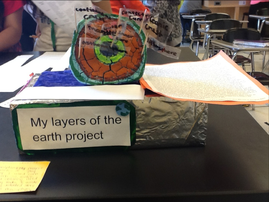 Earth S Layers Worksheets 6th Grade