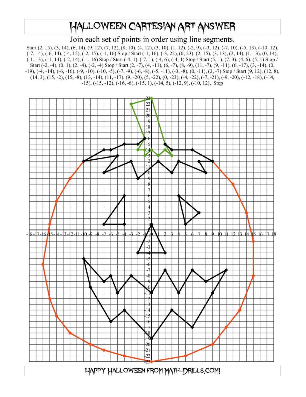 Halloween Coordinate Plane Worksheets