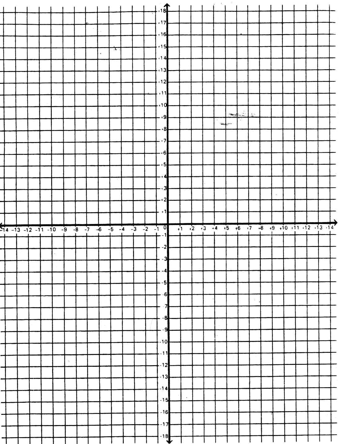 Cartesian Cartoons Free Worksheets