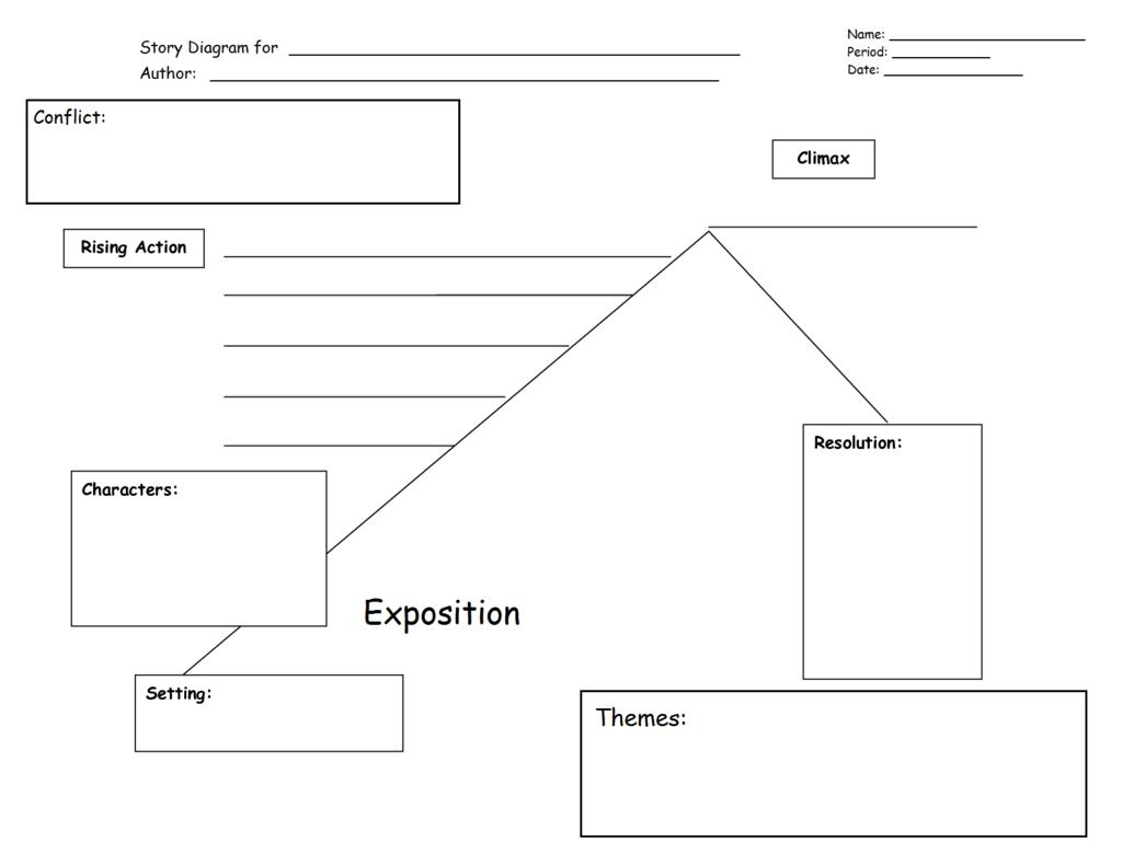 Story Plot Outline Worksheets