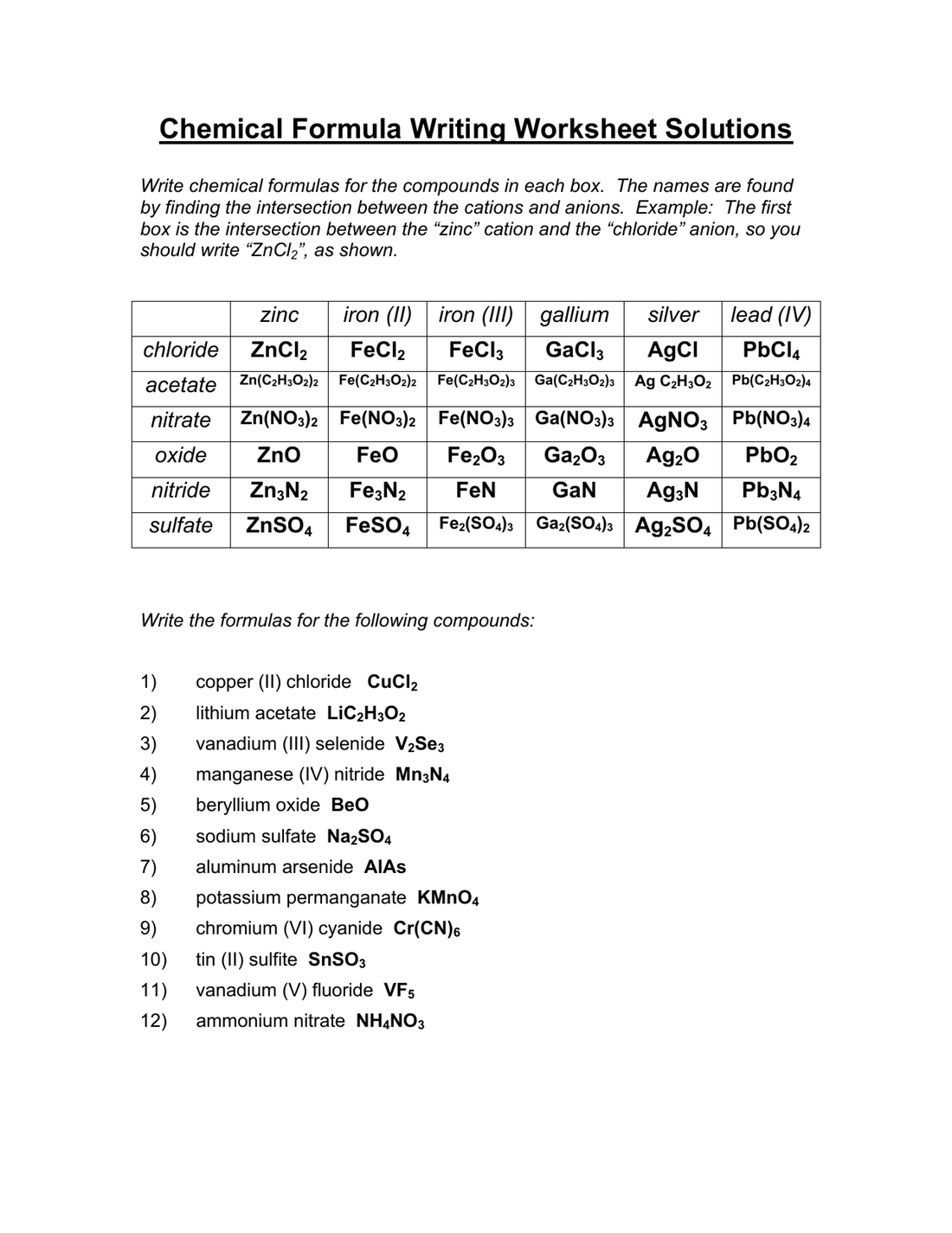 Ionic Compound Formula Writing Worksheets